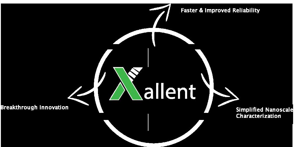 Xallent-Services